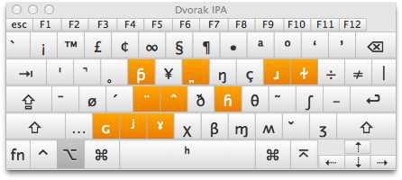 My keyboard layout when the option key is down
